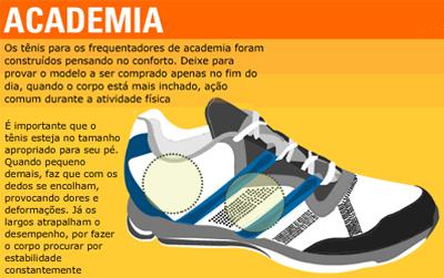 cb85433c0b7 Tipos de tênis ideais para cada esporte