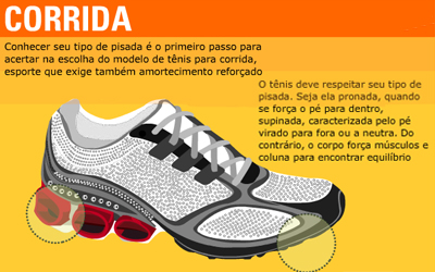 d3d84c385b5 Tipos de tênis ideais para cada esporte