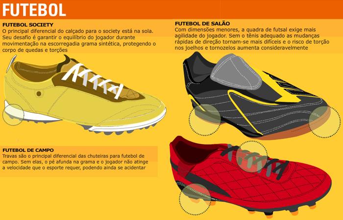 9eba0ca20 Tipos de tênis ideais para cada esporte